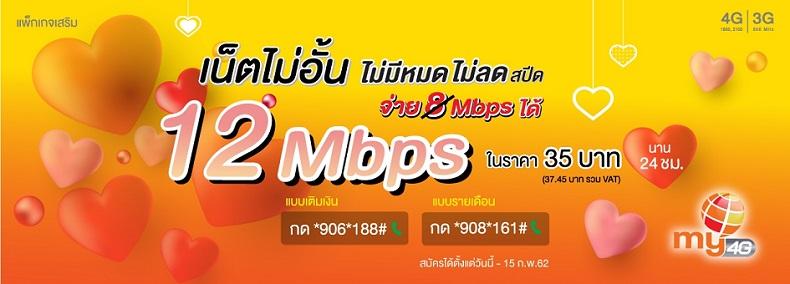 แพ็กเกจเสริม my เน็ตไม่อั้น ไม่มีหมด ไม่ลดสปีด 12 Mbps 35 บาท